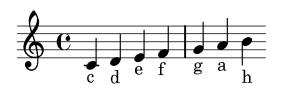 Piano Nuotit Suomipop